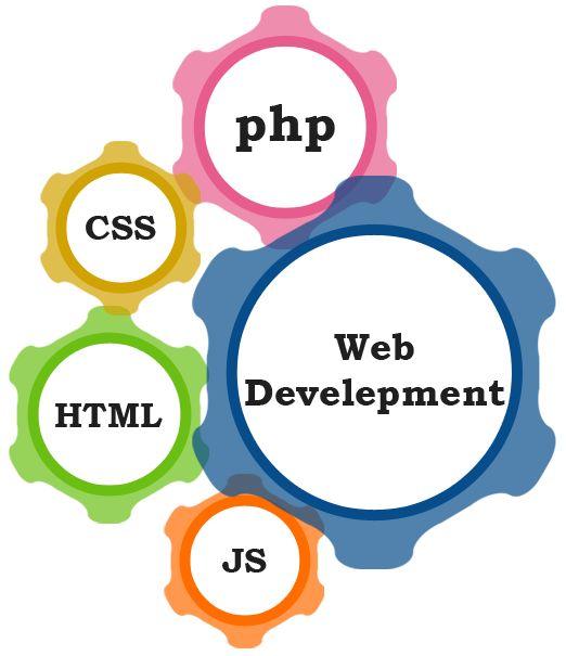 Front-end arendus ja veebidisain